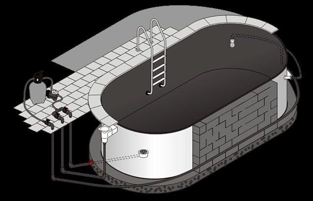 Трубопровод для бассейна 8