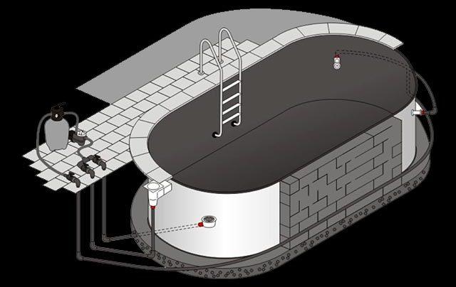 Трубопровод для бассейна 10