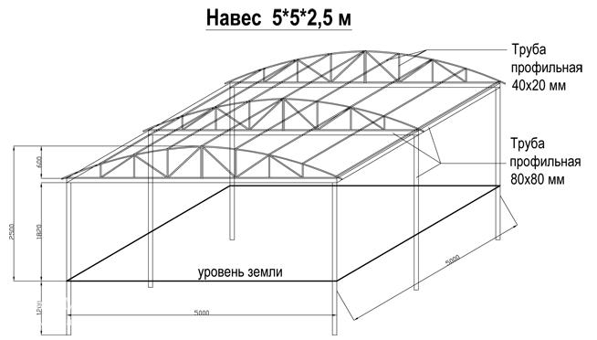 Примерный чертеж навеса из поликарбоната