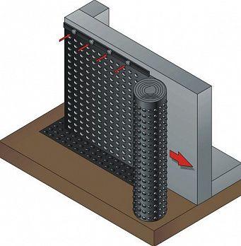 Защита гидроизоляции от механических повреждений, ультрофиолета