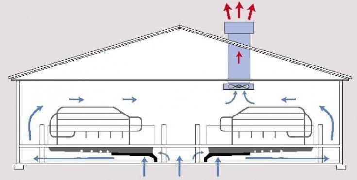 Kak-sdelat-ventilyatsiyu-svoimi-rukami-106.jpg