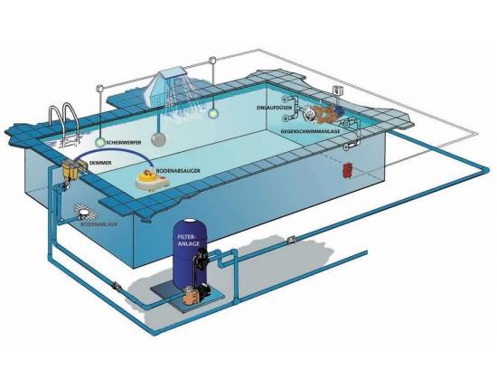 комплект для постройки бассейна