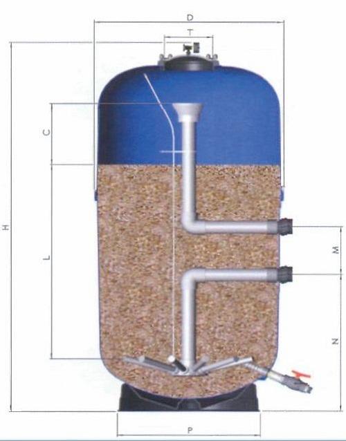 Песочный фильтр