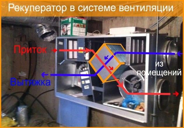 Рекуператор в системе вентиляции бассейна