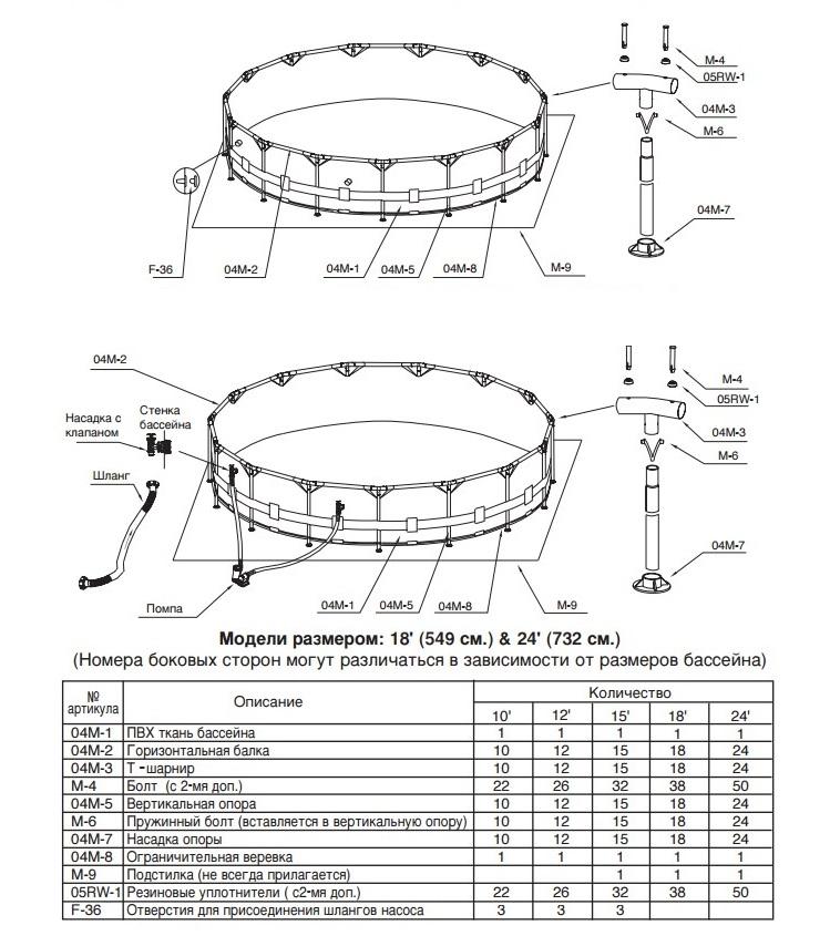 Схема бассейна с таблицей материалов