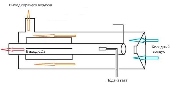 shema-600x448.jpg
