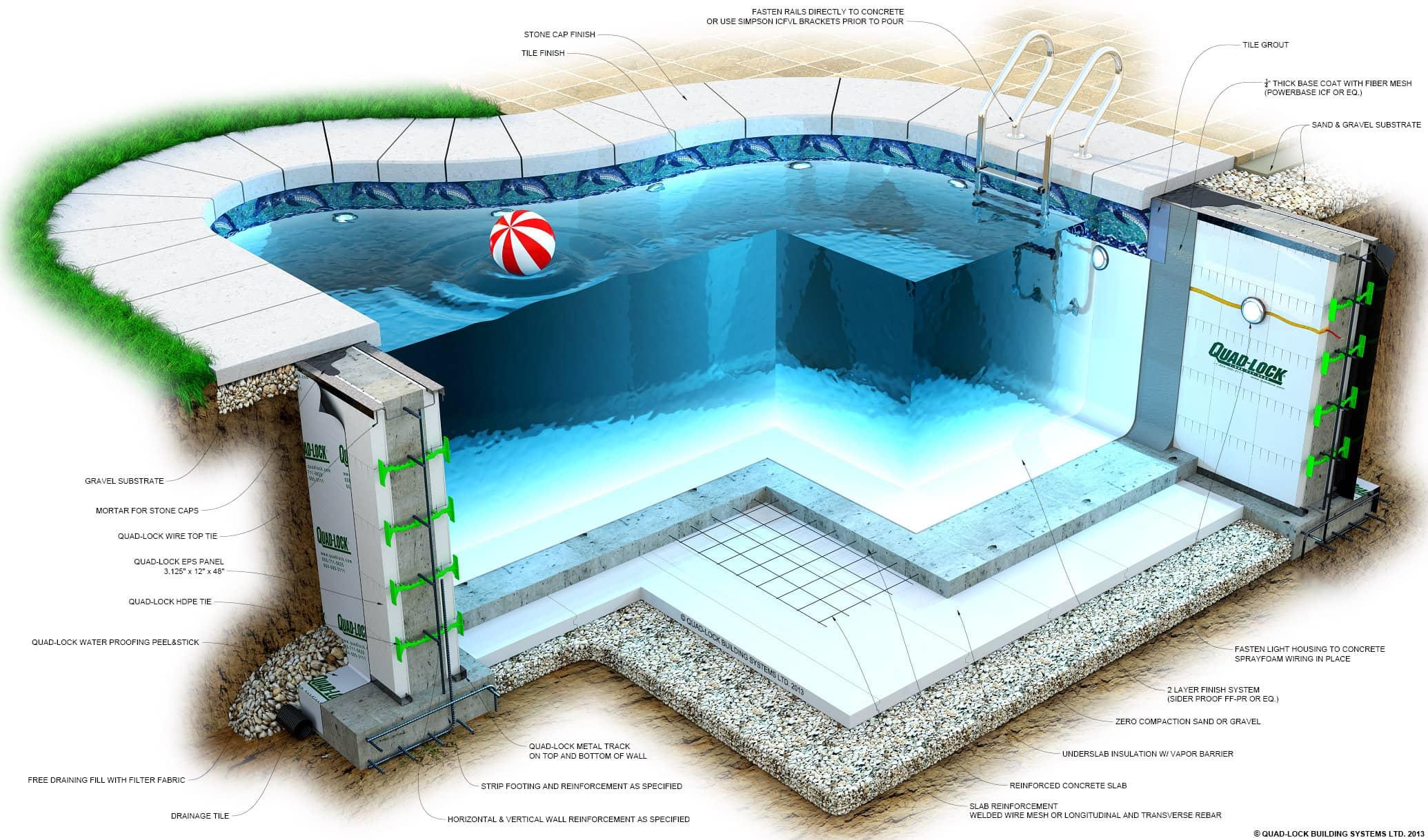 Устройство бетонного основания для бассейна